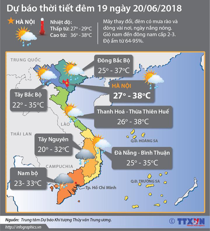 Dự báo thời tiết ngày 19/6: Nắng nóng xuất hiện trên diện rộng ở Bắc Bộ và Trung Bộ