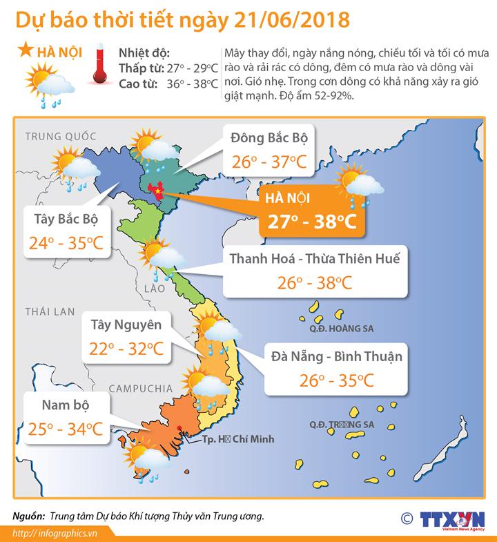 Dự báo thời tiết ngày 21/06/2018: Bắc Bộ, Trung Bộ tiếp tục nắng nóng 38 độ C