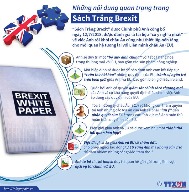 Những nội dung quan trọng trong Sách Trắng Brexit