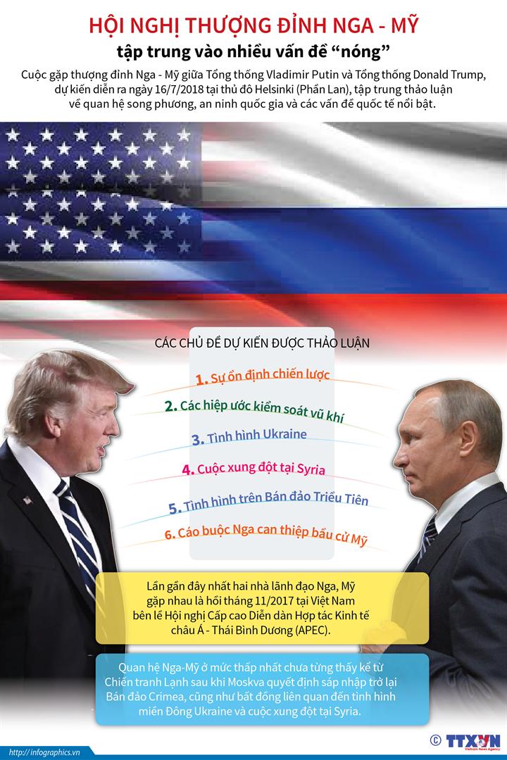 """Hội nghị thượng đỉnh Nga - Mỹ tập trung vào nhiều vấn đề """"nóng"""""""