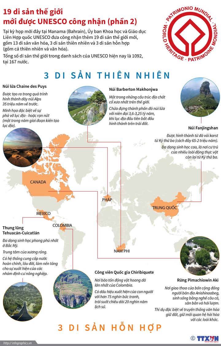 19 di sản thế giới mới được UNESCO công nhận (phần 2)