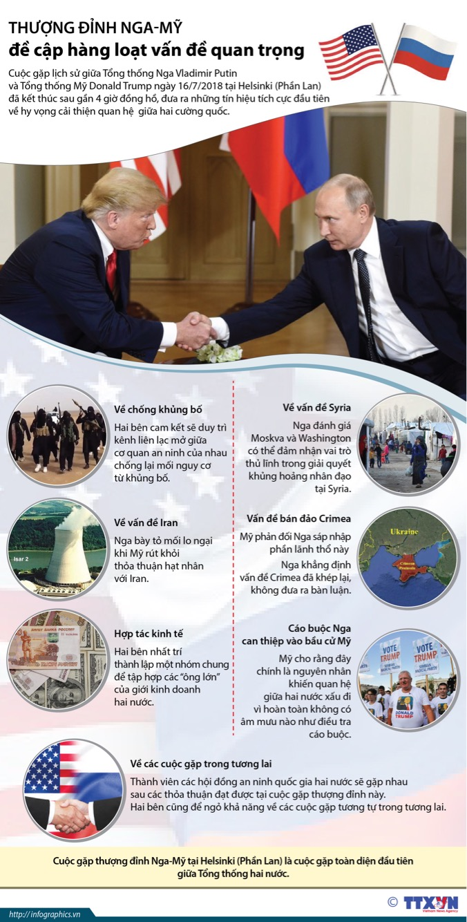 Thượng đỉnh Nga-Mỹ đề cập hàng loạt vấn đề quan trọng