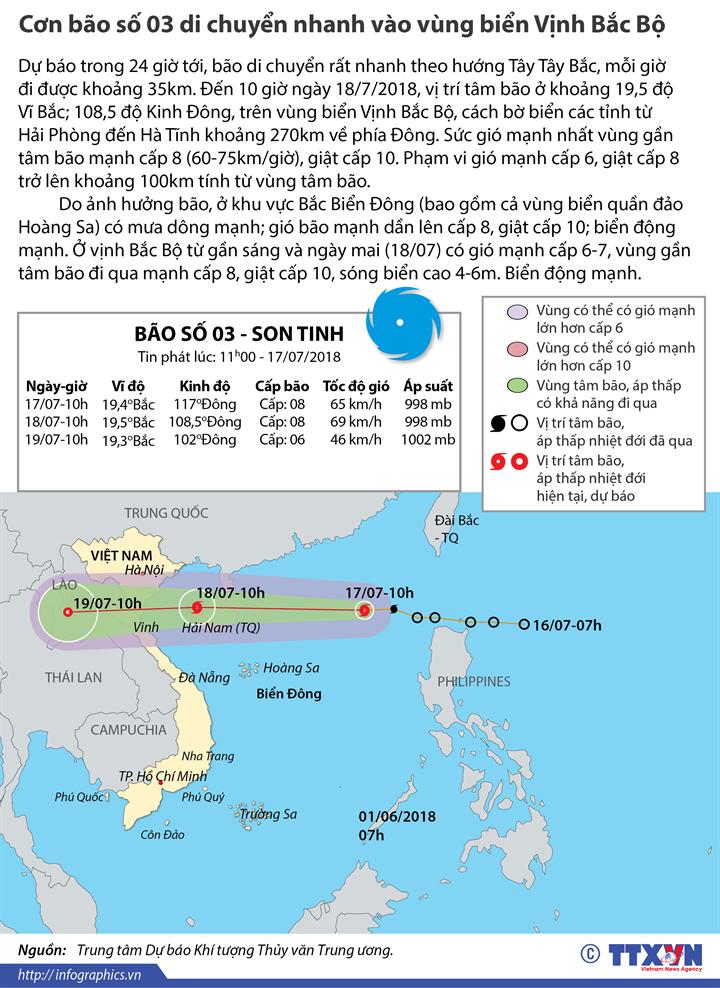 Cơn bão số 03 di chuyển nhanh vào vùng biển Vịnh Bắc Bộ