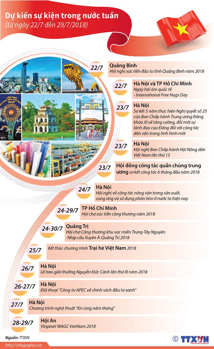 Dự kiến sự kiện trong nước tuần tới  (từ ngày 22 đến 29/7/2018)