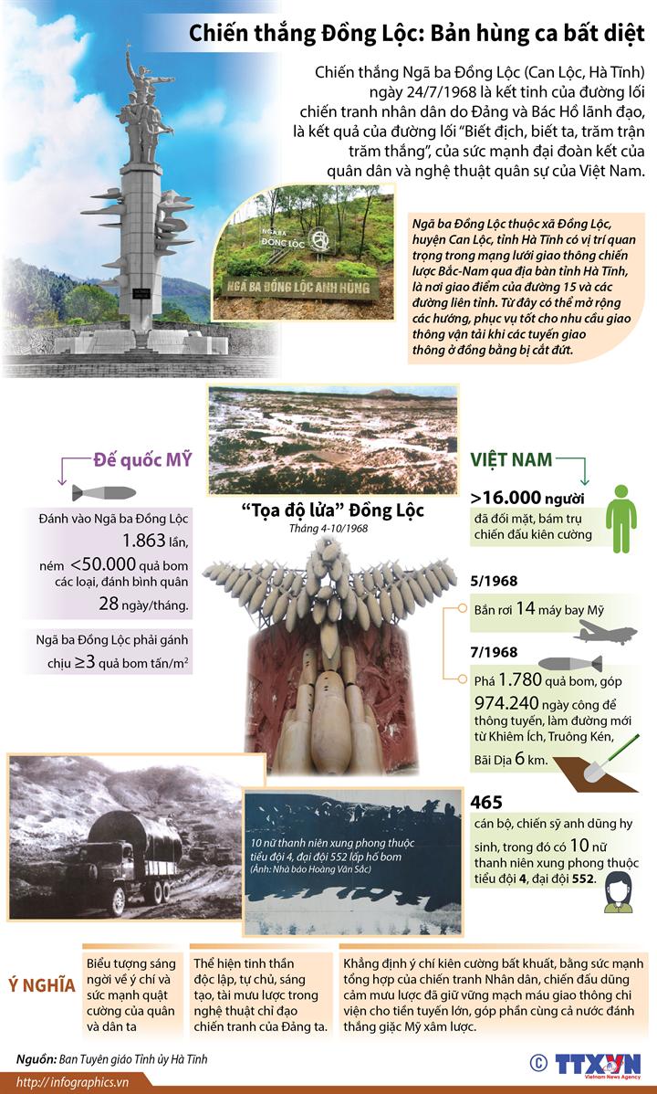 Chiến thắng Đồng Lộc: Bản hùng ca bất diệt