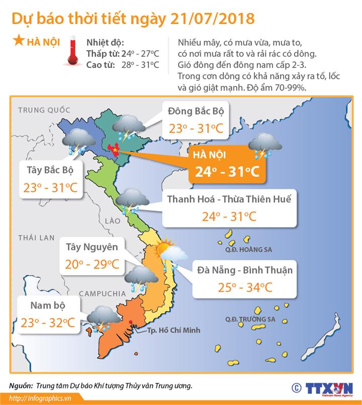Dự báo thời tiết ngày 21/7: Bắc Bộ, Bắc Trung Bộ còn mưa rất to