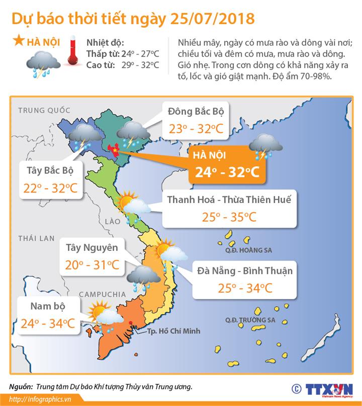 Dự báo thời tiết ngày 25/7/2018: Bắc Bộ và tỉnh Thanh Hóa có mưa to, nguy cơ lũ quét, sạt lở đất ở Thái Nguyên, Bắc Kạn
