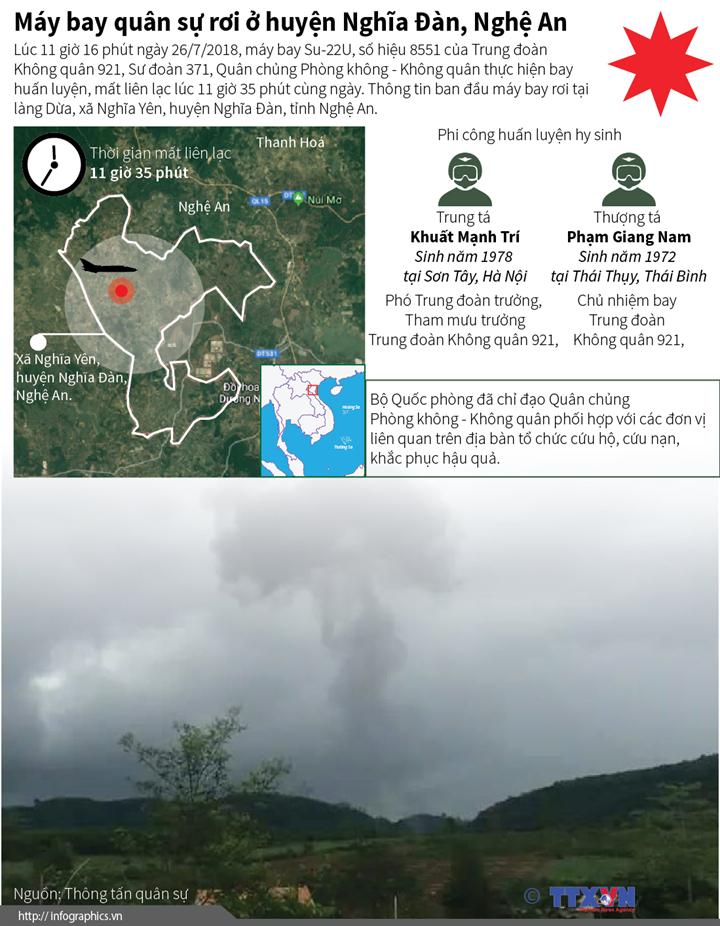 Máy bay quân sự rơi ở huyện Nghĩa Đàn, Nghệ An