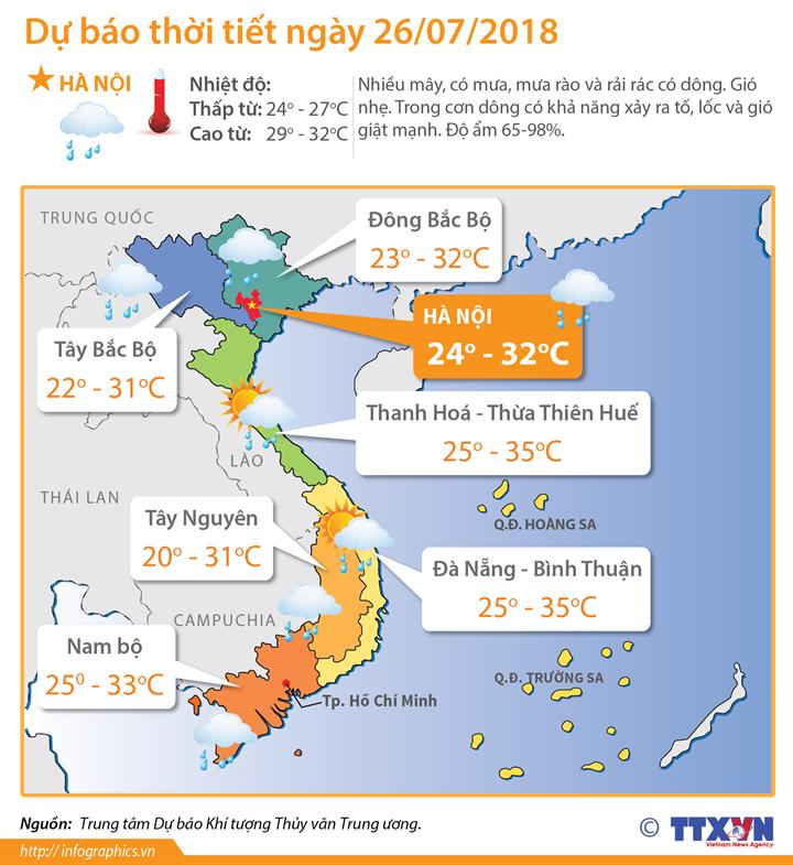 Dự báo thời tiết ngày 26/7/2018: Bắc Bộ và Thanh Hóa, Nghệ An có mưa lớn diện rộng