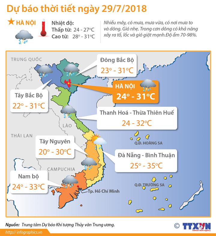 Dự báo thời tiết ngày 29/7: Từ 1/8, mưa lớn ở Bắc bộ và Thanh Hóa sẽ giảm dần