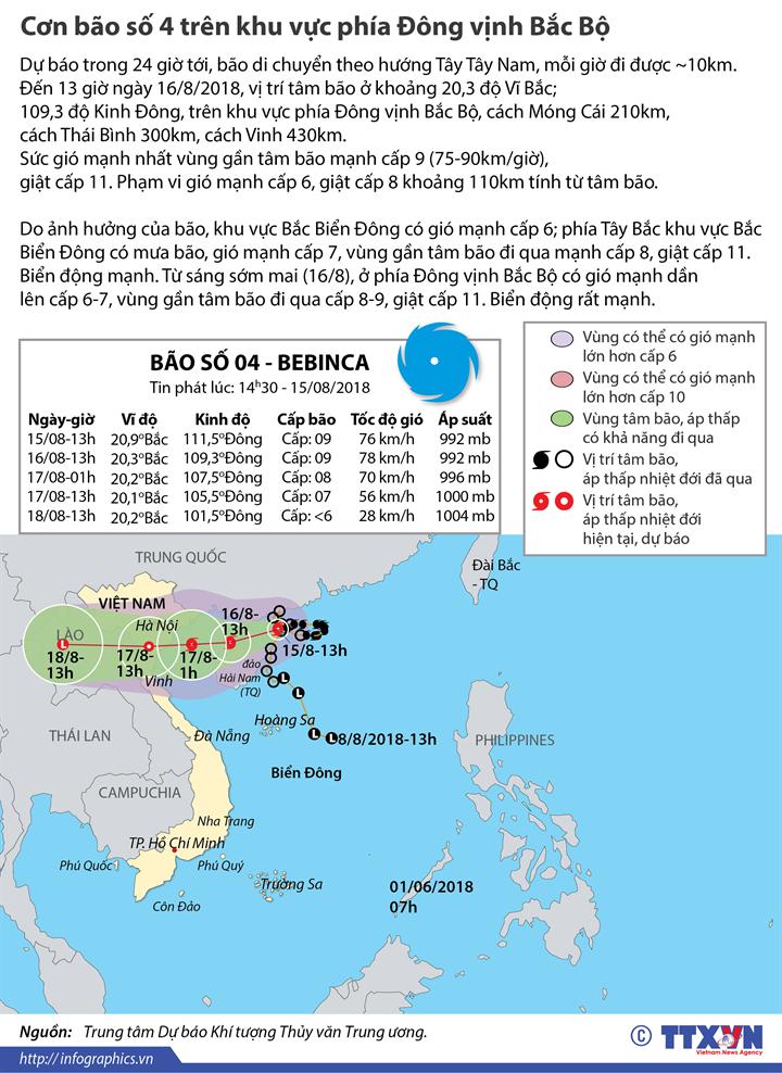 Cơn bão số 4 trên khu vực phía Đông vịnh Bắc Bộ