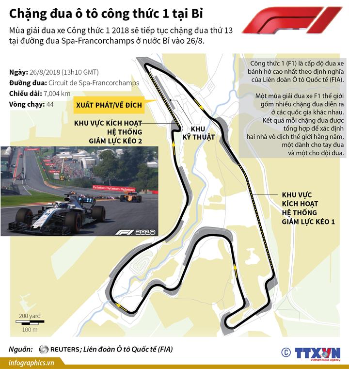 Chặng đua ô tô công thức 1 tại Bỉ