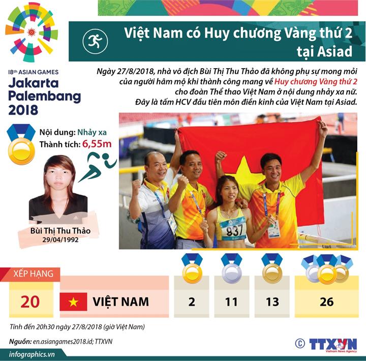 Vỡ oà niềm vui, Việt Nam có Huy chương Vàng thứ 2 tại Asiad