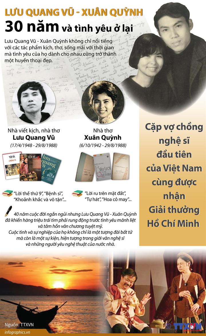 Lưu Quang Vũ - Xuân Quỳnh 30 năm và tình yêu ở lại