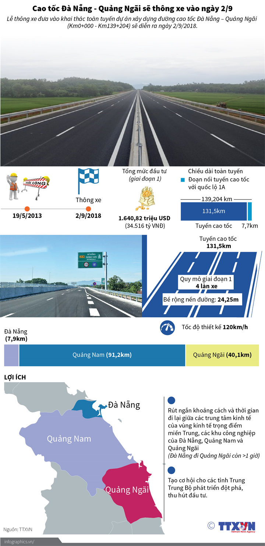 Cao tốc Đà Nẵng - Quảng Ngãi sẽ thông xe vào ngày 2/9