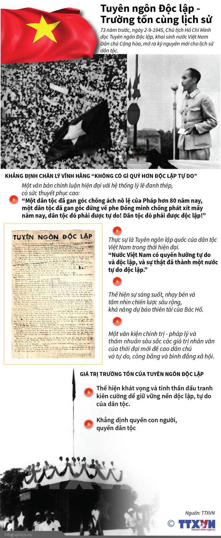 Tuyên ngôn Độc lập - Trường tồn cùng lịch sử