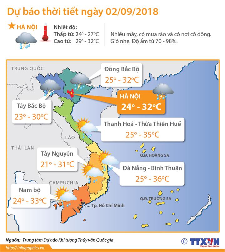 Dự báo thời tiết ngày 2/9: Hầu hết các khu vực đều có mưa và dông trong ngày Quốc khánh 2/9