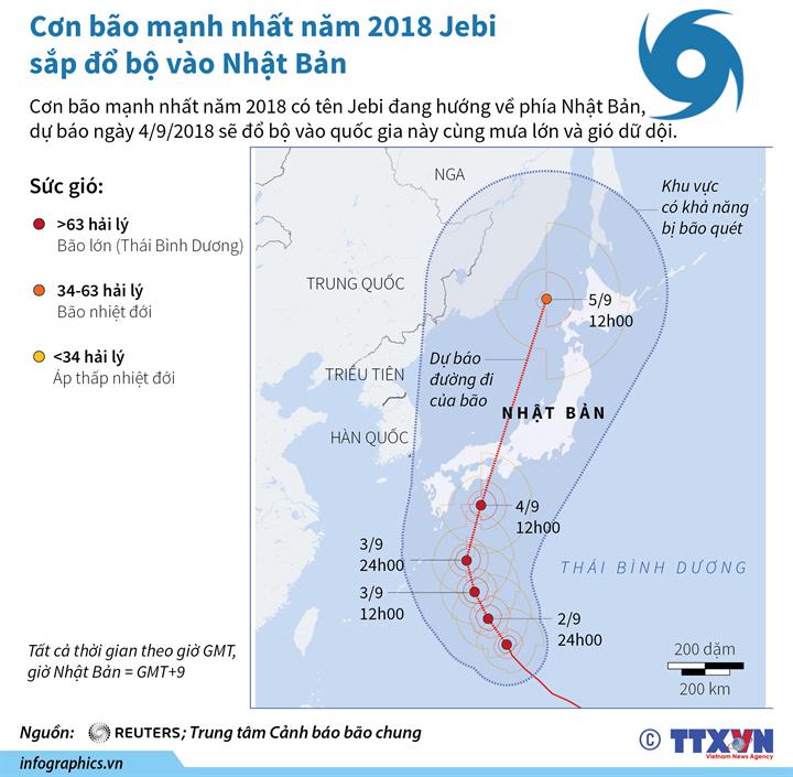 Cơn bão mạnh nhất năm 2018 Jebi sắp đổ bộ vào Nhật Bản