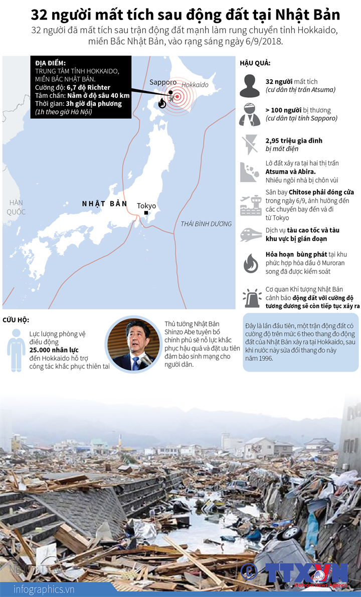 32 người mất tích sau động đất tại Nhật Bản