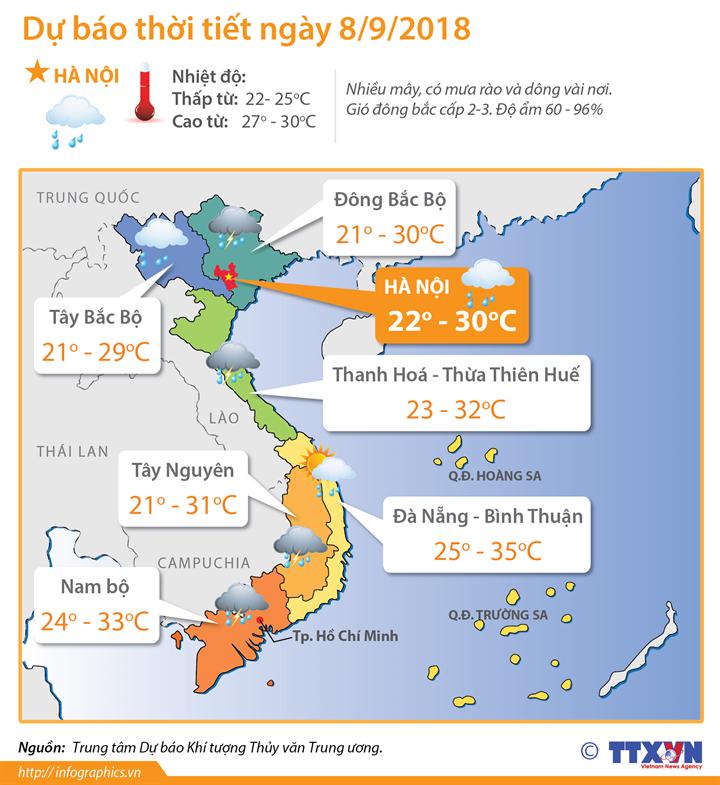 Dự báo thời tiết ngày 8/9: Không khí lạnh ảnh hưởng đến hầu hết các tỉnh Bắc Bộ
