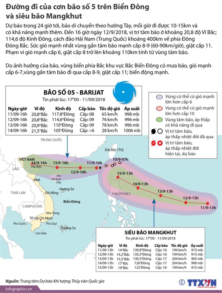 Đường đi của cơn bão số 5 trên Biển Đông và siêu bão Mangkhut