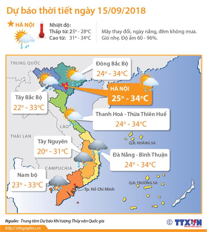 Dự báo thời tiết ngày 15/9: Hoàn lưu siêu bão Mangkhut sẽ gây mưa rất to cho Bắc Bộ và Bắc Trung Bộ từ ngày 17-19/9