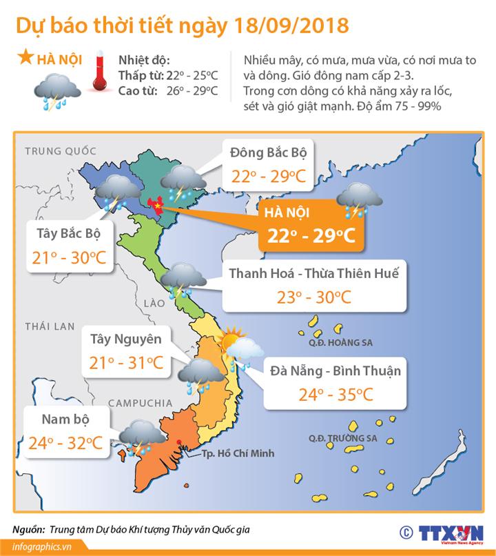 Dự báo thời tiết ngày 18/9: Mưa lớn ở Bắc Bộ, vùng núi đề phòng lũ quét và sạt lở đất