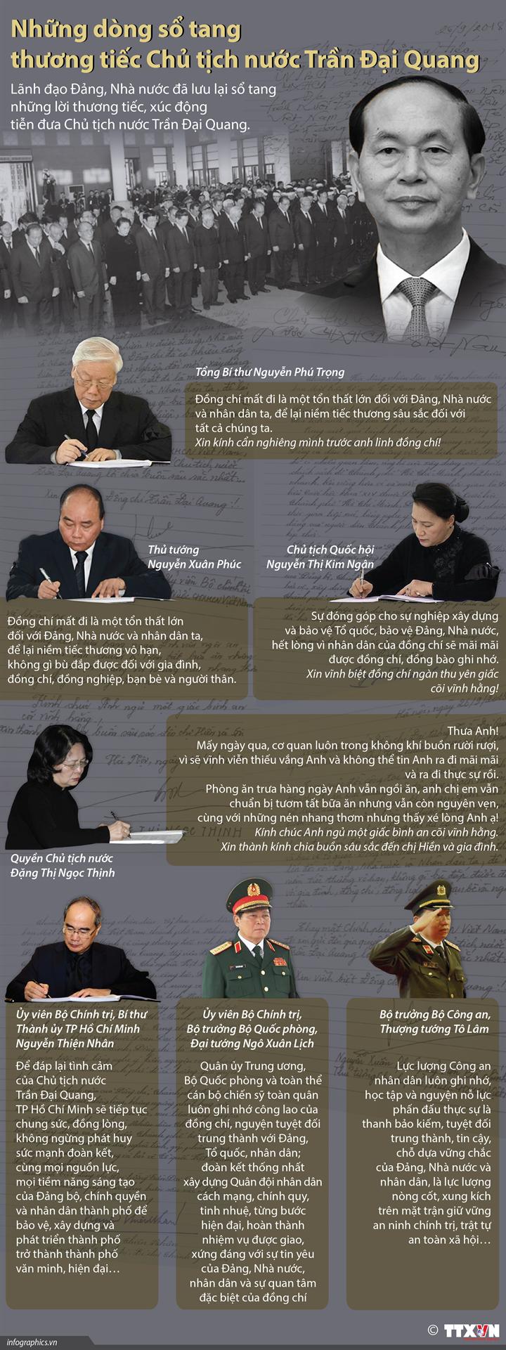Những dòng sổ tang thương tiếc Chủ tịch Nước Trần Đại Quang