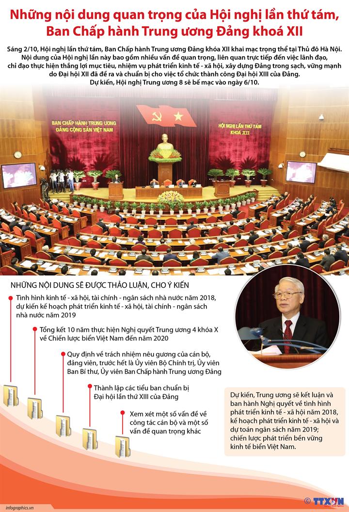 Những nội dung quan trọng của Hội nghị lần thứ tám, Ban Chấp hành Trung ương Đảng khoá XII