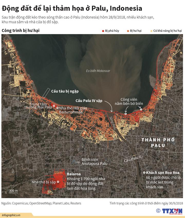 Động đất để lại thảm họa ở Palu, Indonesia