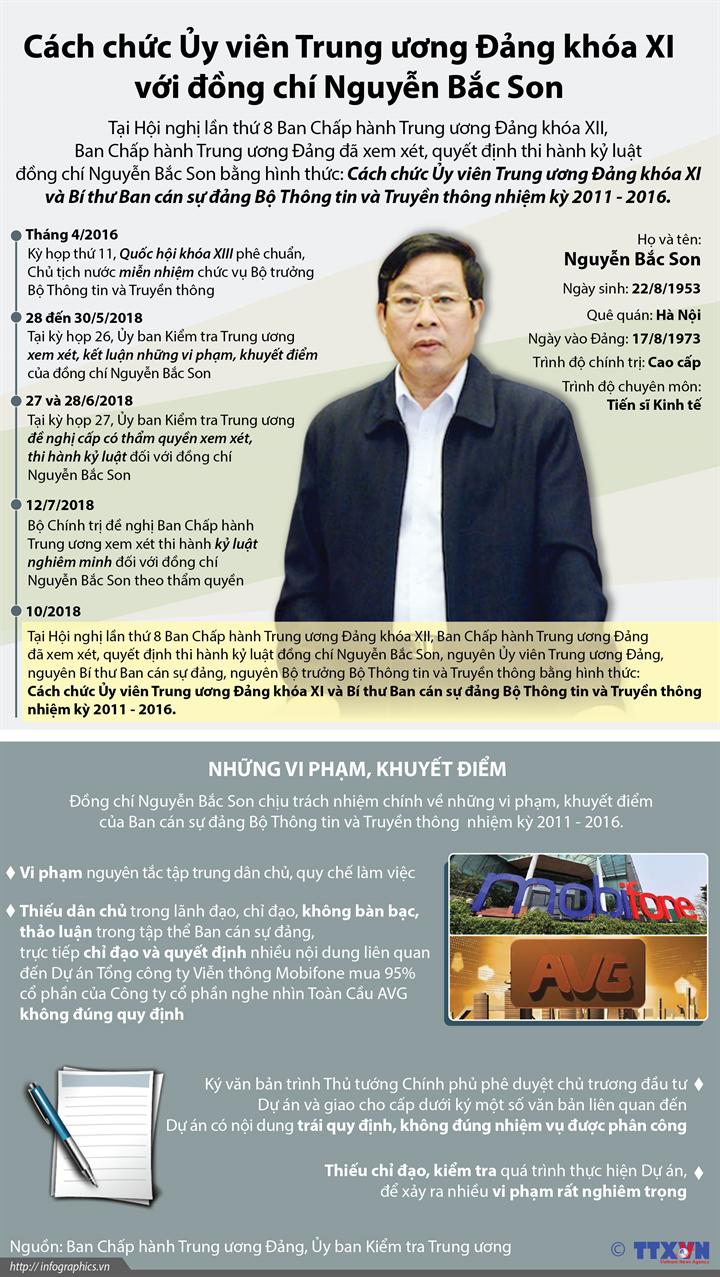 Cách chức Ủy viên Trung ương Đảng khóa XI với đồng chí Nguyễn Bắc Son