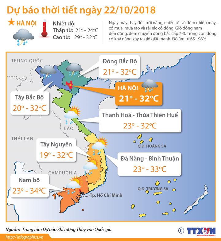 Dự báo thời tiết ngày 22/10: Bắc Bộ đón không khí lạnh