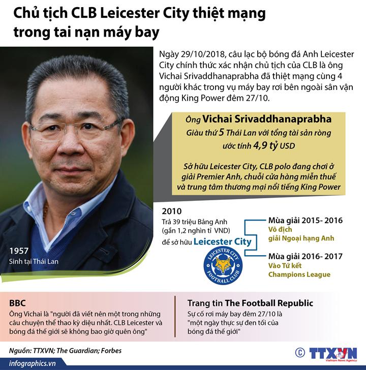 Chủ tịch CLB Leicester City thiệt mạng trong tai nạn máy bay