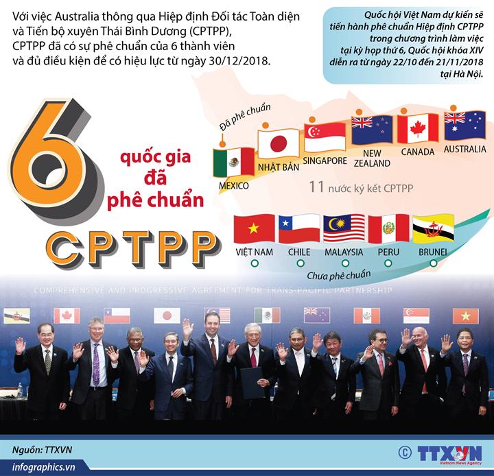 6 quốc gia đã phê chuẩn CPTPP