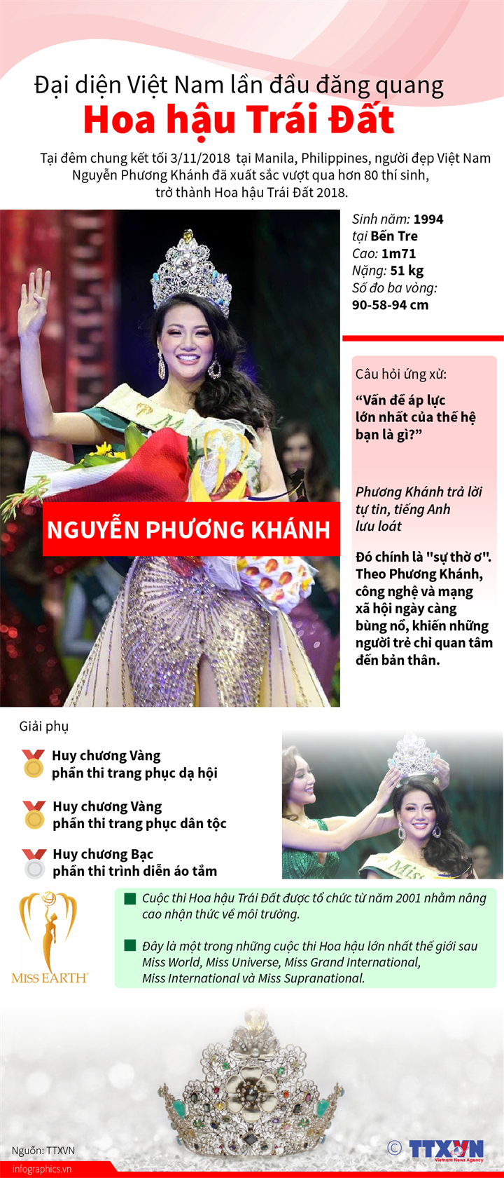 Đại diện Việt Nam lần đầu đăng quang Hoa hậu Trái Đất