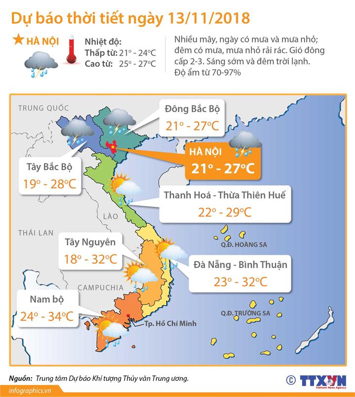 Dự báo thời tiết ngày 14/11/2018: Nhiều khu vực có mưa, Bắc Bộ trời tiếp tục lạnh