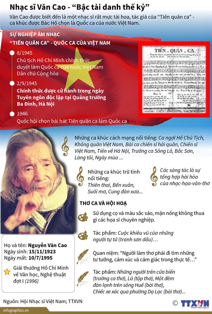 """Nhạc sĩ Văn Cao - """"Bậc tài danh thế kỷ"""""""