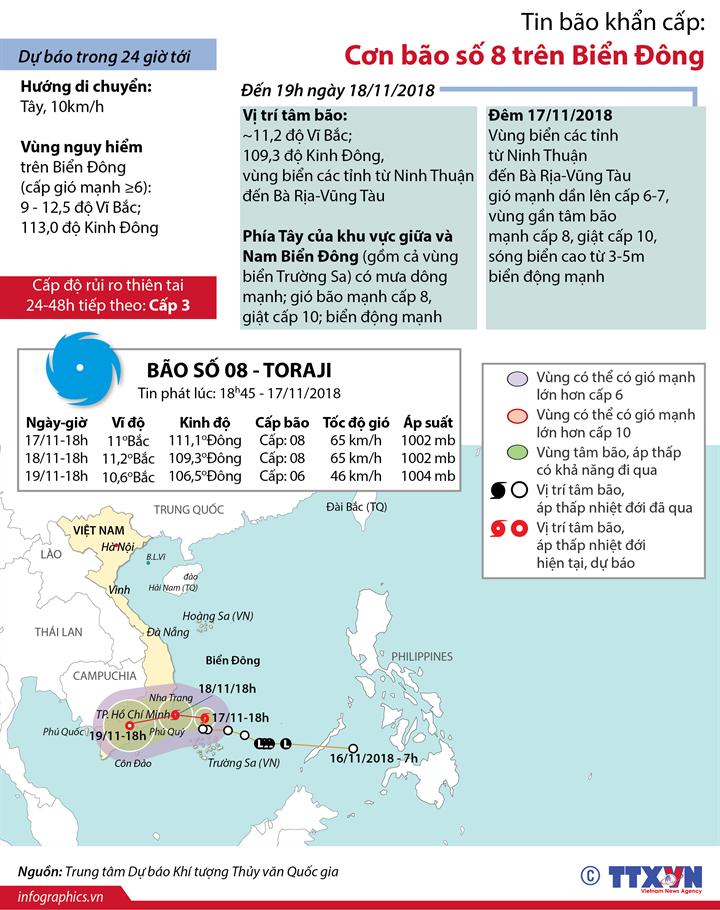 Tin bão khẩn cấp: Cơn bão số 8 trên Biển Đông