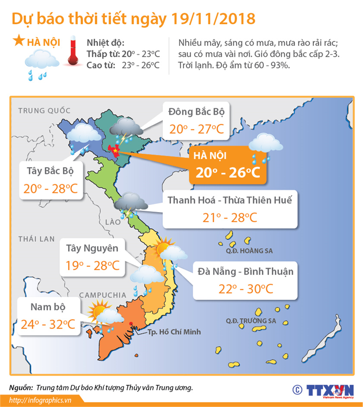 Dự báo thời tiết ngày 19/11/2018: Đông Bắc Bộ sáng có mưa rào và dông, trời chuyển lạnh