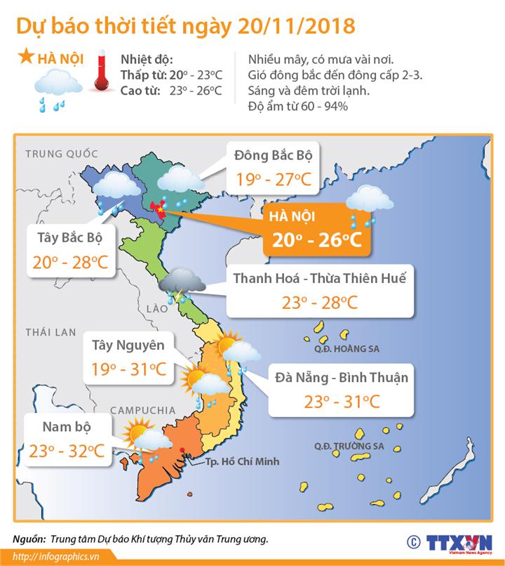 Dự báo thời tiết ngày 20/11/2018: Bắc Bộ ít mưa, Trung Bộ và Nam Bộ ngày nắng