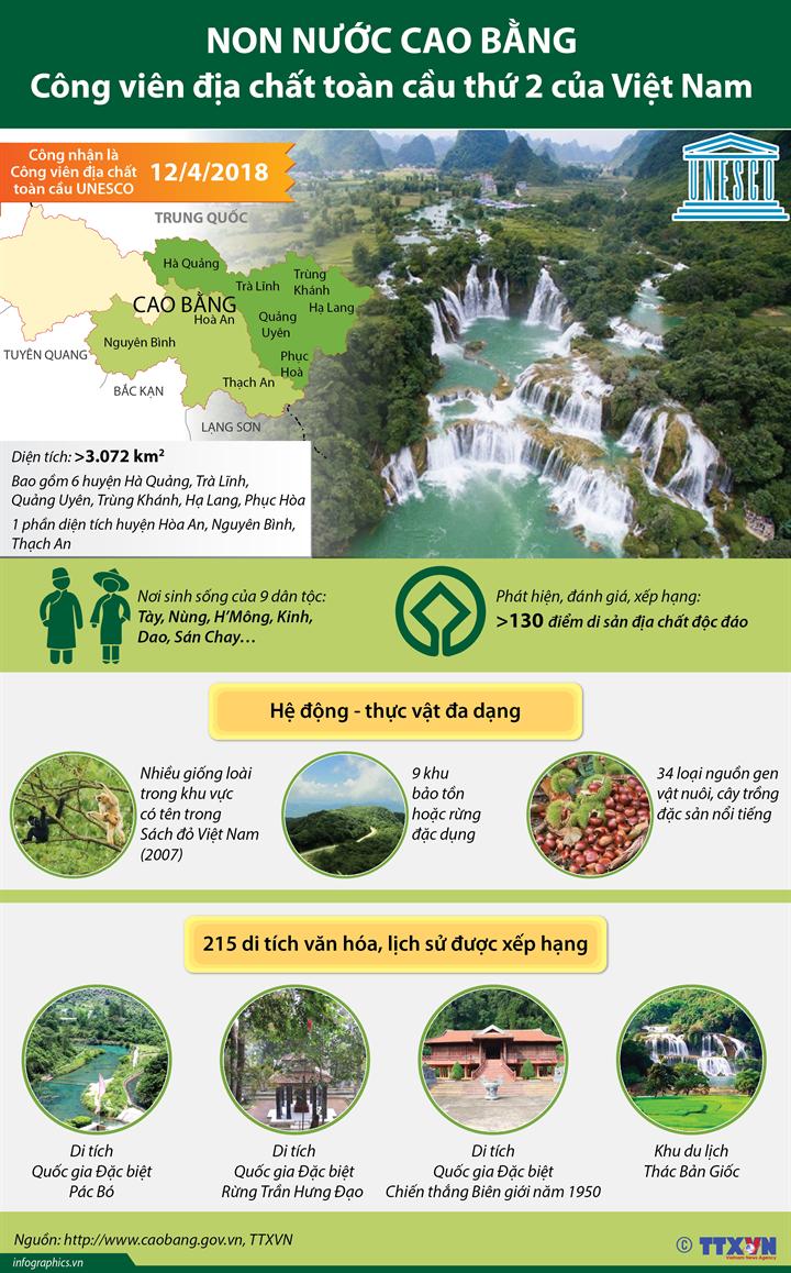 Non nước Cao Bằng, công viên địa chất toàn cầu thứ 2 của Việt Nam