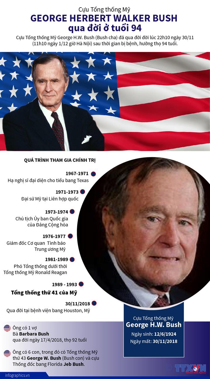 Cựu Tổng thống Mỹ George Herbert Walker Bush qua đời ở tuổi 94