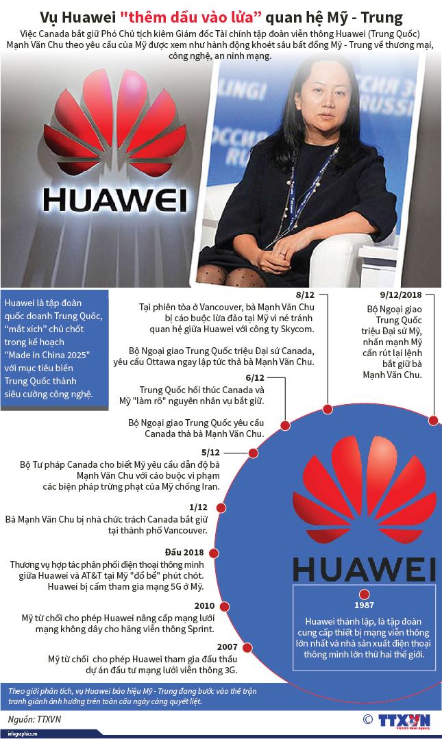 """Vụ Huawei """"thêm dầu vào lửa"""" quan hệ Mỹ - Trung"""