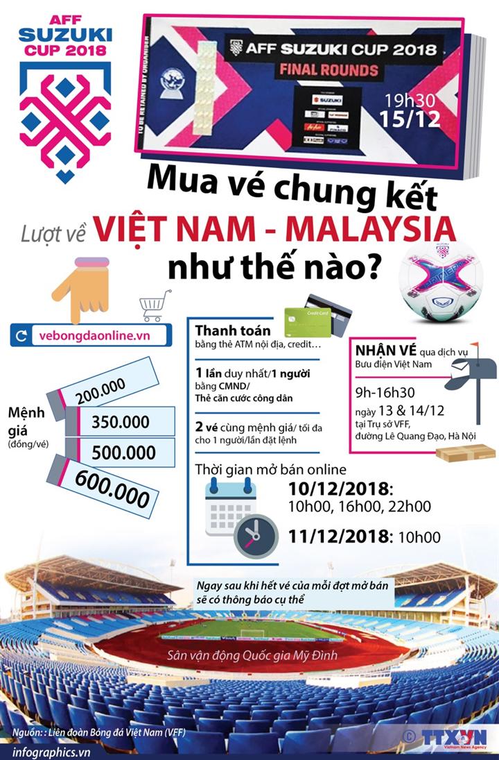 Mua vé chung kết Việt Nam - Malaysia như thế nào?