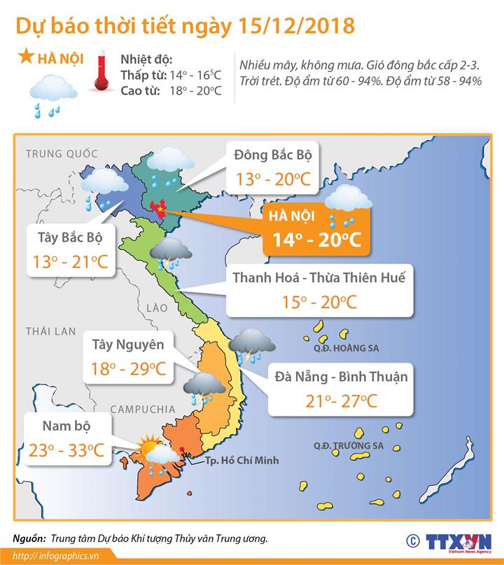 Dự báo thời tiết ngày 15/12:  Bắc Bộ chấm dứt rét hại