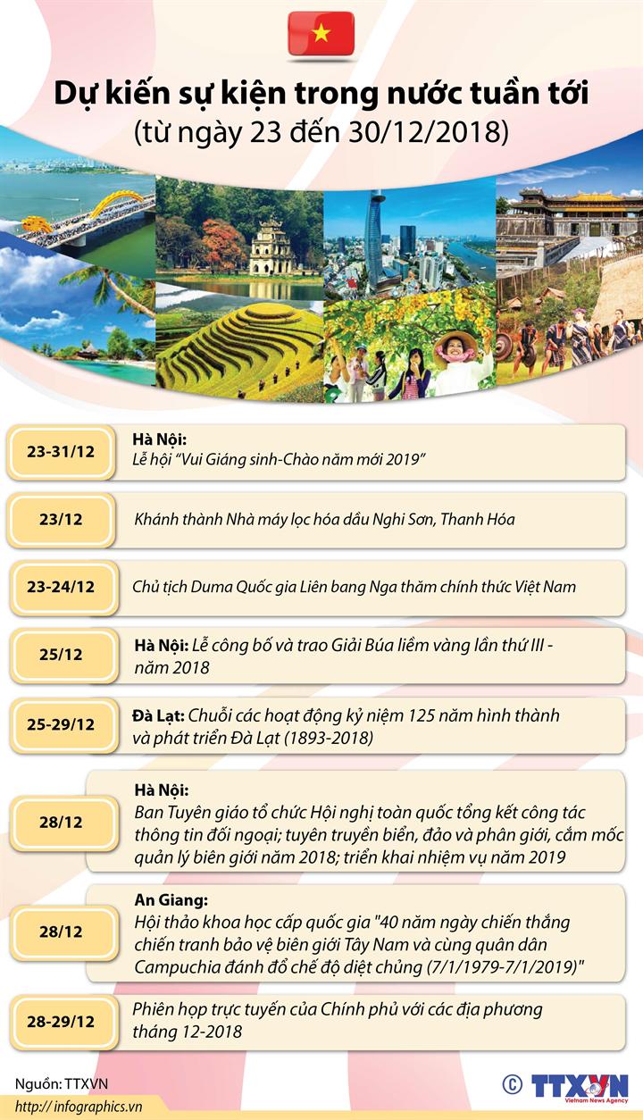 Dự kiến sự kiện trong nước tuần tới  (từ ngày 23 đến 30/12/2018)