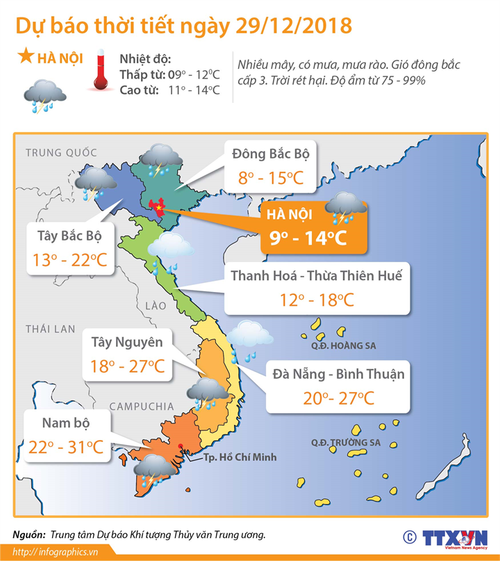 Dự báo thời tiết ngày 29/12/2018: Bắc Bộ và Bắc Trung Bộ trời rét đậm