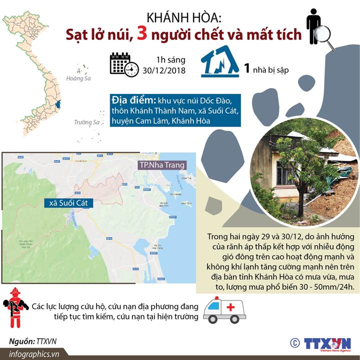 Khánh Hòa: Sạt lở núi, 3 người chết và mất tích