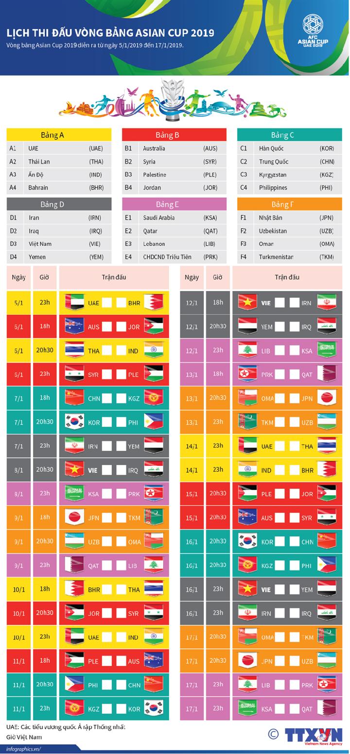 Lịch thi đấu vòng bảng Asian Cup 2019