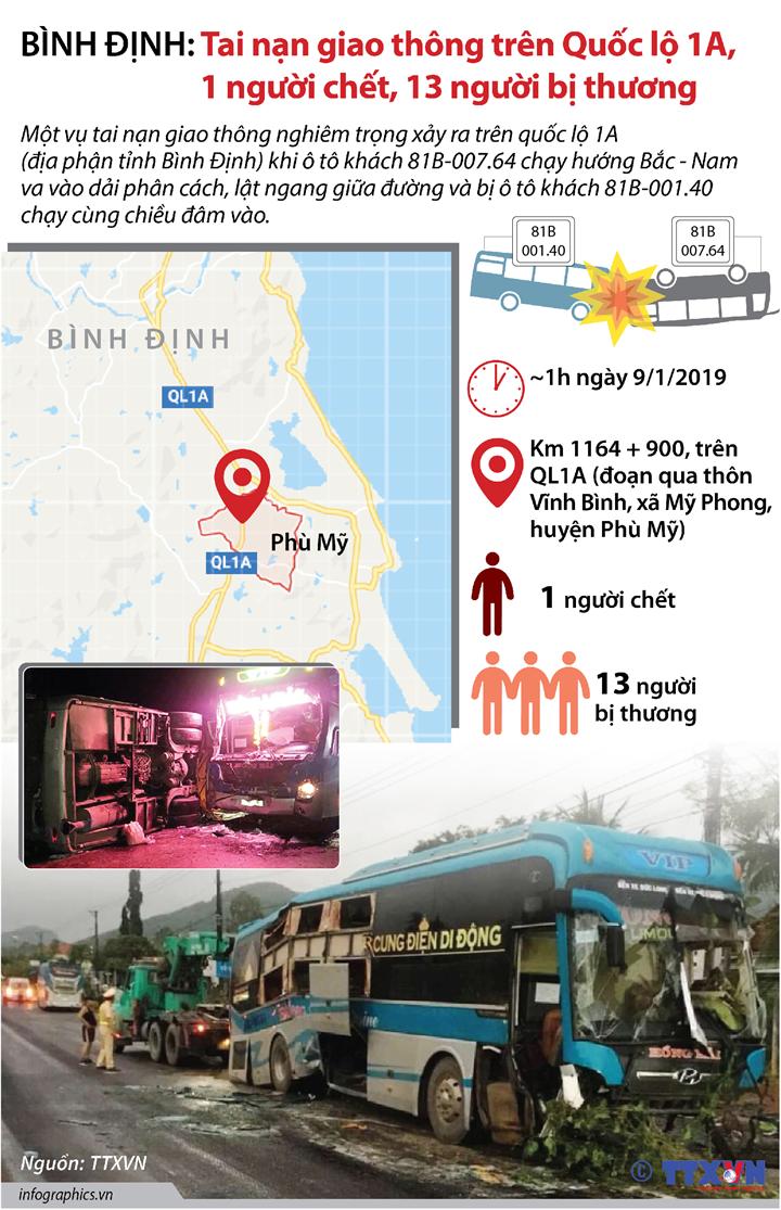 Bình Định: Tai nạn giao thông trên Quốc lộ 1A, 1 người chết, 13 người bị thương